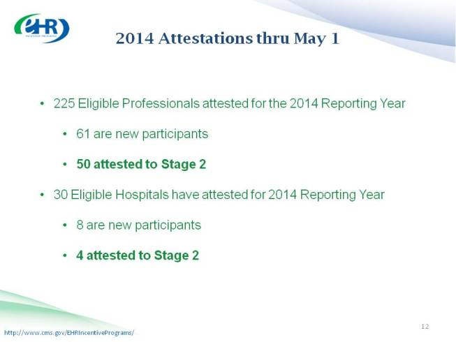 Meaningful Use Stage 2 Attesatation - May 2014
