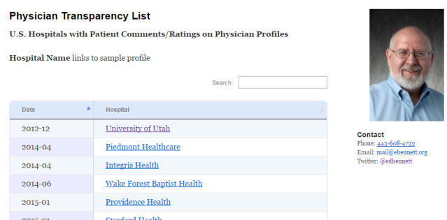 Physician Profiles with Physician Ratings and Patient Comments List