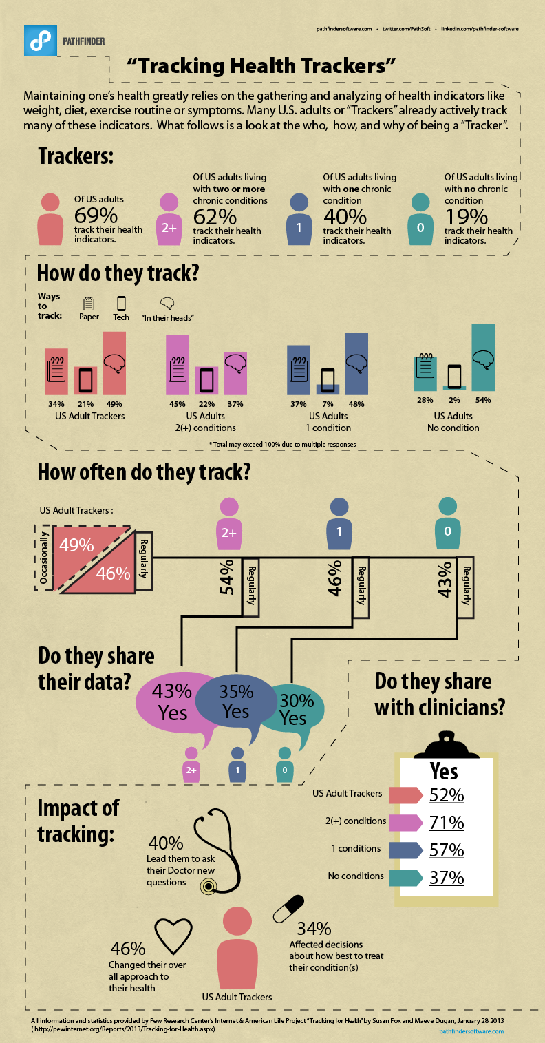 Infographic_Tracking_Final