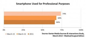 smartphone_used_by_doctors_for_professional_purposes_w640