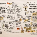 At the Crossroads: Technology and Transformation in Healthcare  #DoMoreHIT