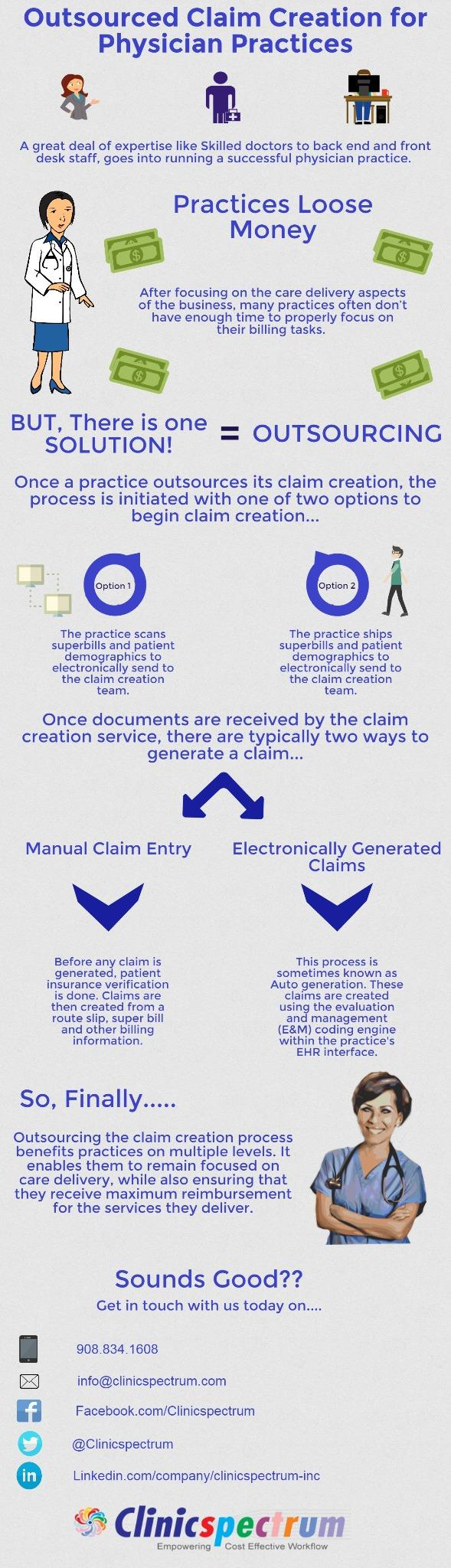 Outsourcing Claim Creation Infographic
