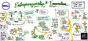 Healthcare Entrepreneurship and Innovation