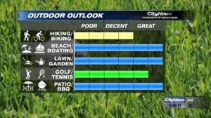 CityTV Weather Graphic 3 - Context