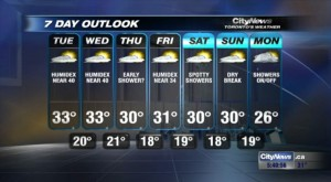 CityTV Weather Graphic 5 - Normal Forecast