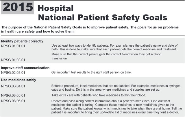 Hospital National Patient Safety Goals - 2015