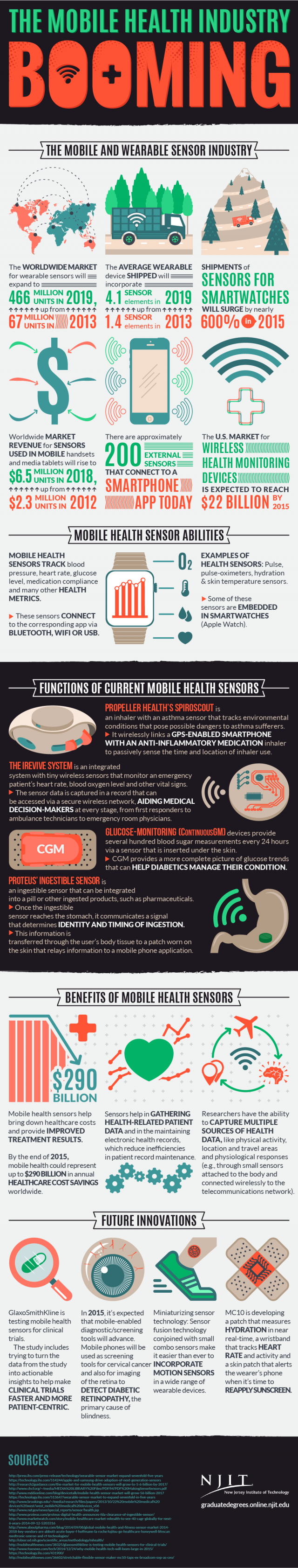 Mobile Health Infographic