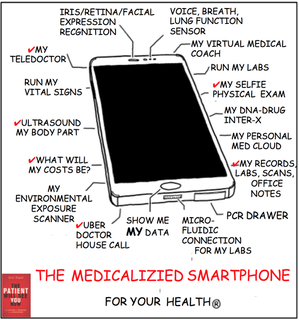 The Medical Smart Phone