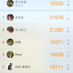 Lifesense Friend Ranking List