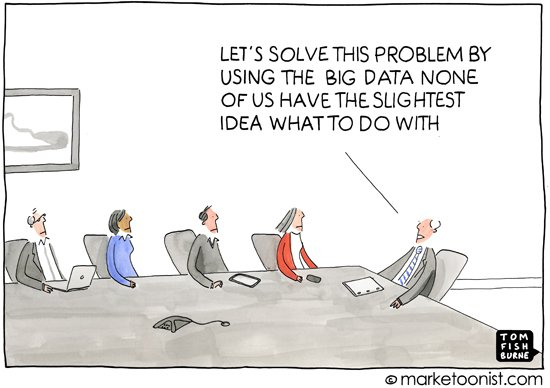 Healthcare Big Data Humor - Too Much Focus on Data