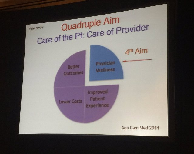 quadruple-aim-of-healthcare-physician-wellness