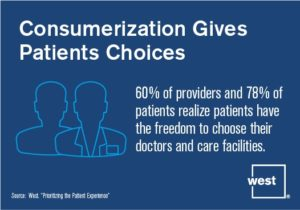 Patients and Value Based Care Provide More Awareness of Choice in the Healthcare Marketplace