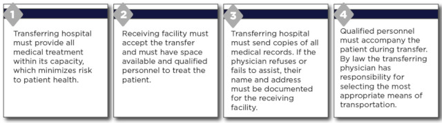 Hospital Patient Transfers with Optional Protocols | Healthcare IT Today