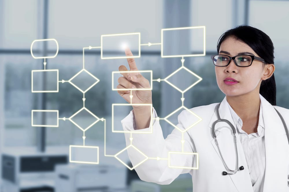 Technology Solutions for Optimizing Clinical Documentation