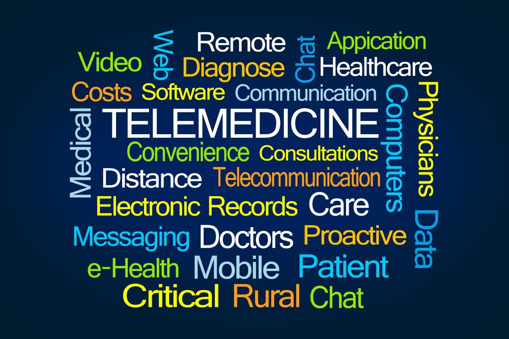 Is Telehealth Shifting from Modifying Patient Behavior to Replacing Physical Visits?